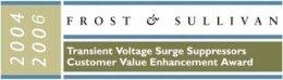 Frost & Sullivan Surge Suppression Customer Service Award. Get the Right Gear.